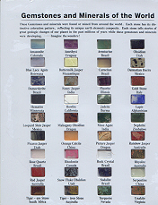 Crystal and Mineral Sample Cards
